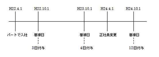 お役立ち情報vol.715