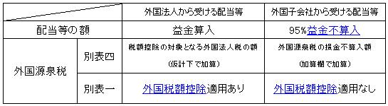 お役立ち情報vol964