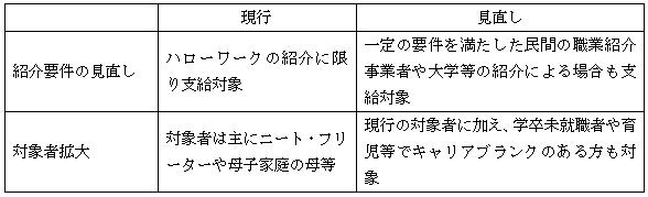 お役立ち情報vol.994