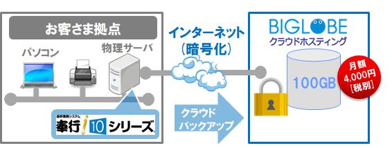 No114-文中.biglobe_cloud2.png